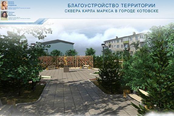 В Котовске 28 июня состоится рейтинговое голосование за общественные пространства
