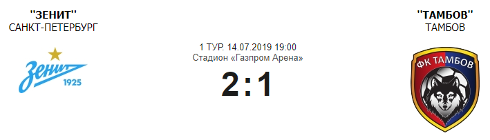 ФК «Тамбов» проиграл дебютный матч в Премьер-лиге, а тренер пропустил гол, пока был в туалете