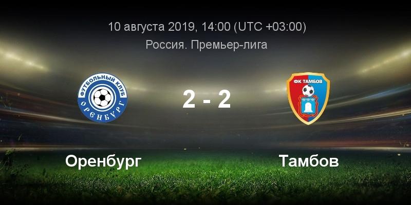 """Тамбов» после 2:0 не удержал победу над «Оренбургом"""