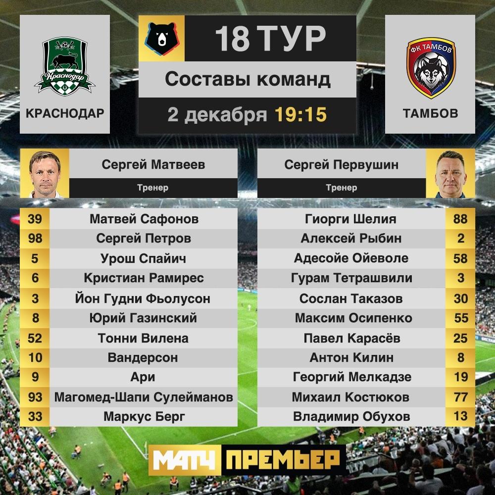 """Футболистов """"Тамбова"""" испытают на прочность """"быки"""" из Краснодара"""
