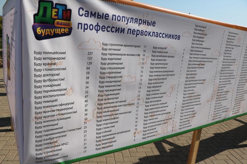 Первоклассники в Тамбове массово выбирали будущие профессии