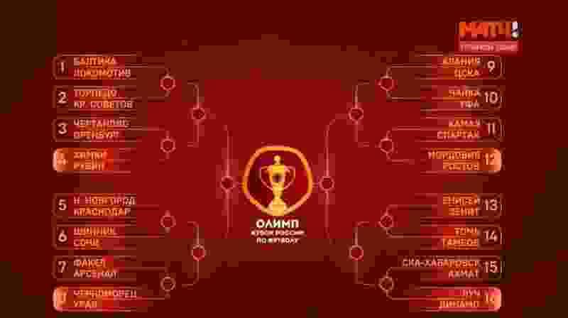В первом матче Кубка России ФК «Тамбов» сыграет с командой из Томска