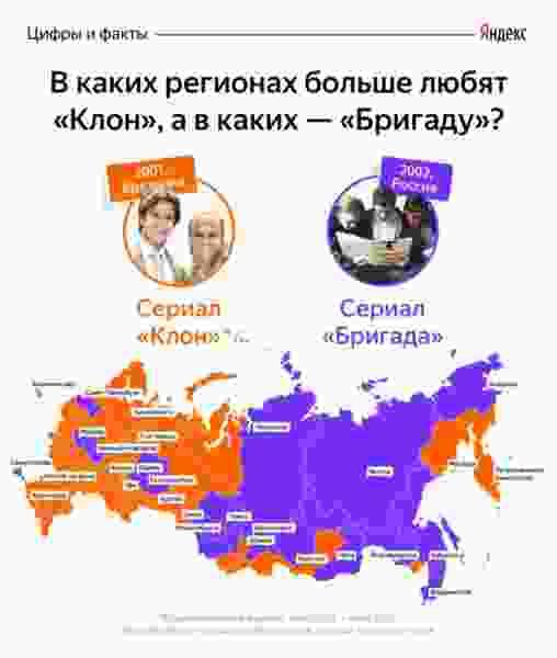 "Жители Тамбовской области предпочитают «Клон» «Бригаде"""