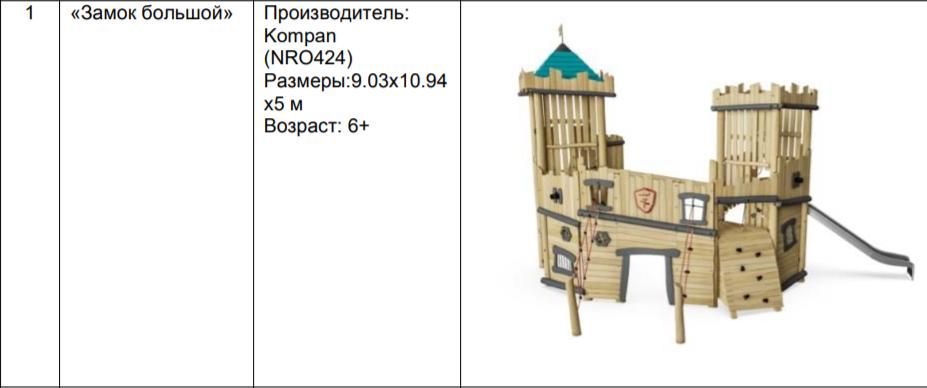 Новая жизнь городка на Набережной обойдётся бюджету в 24 миллиона рублей