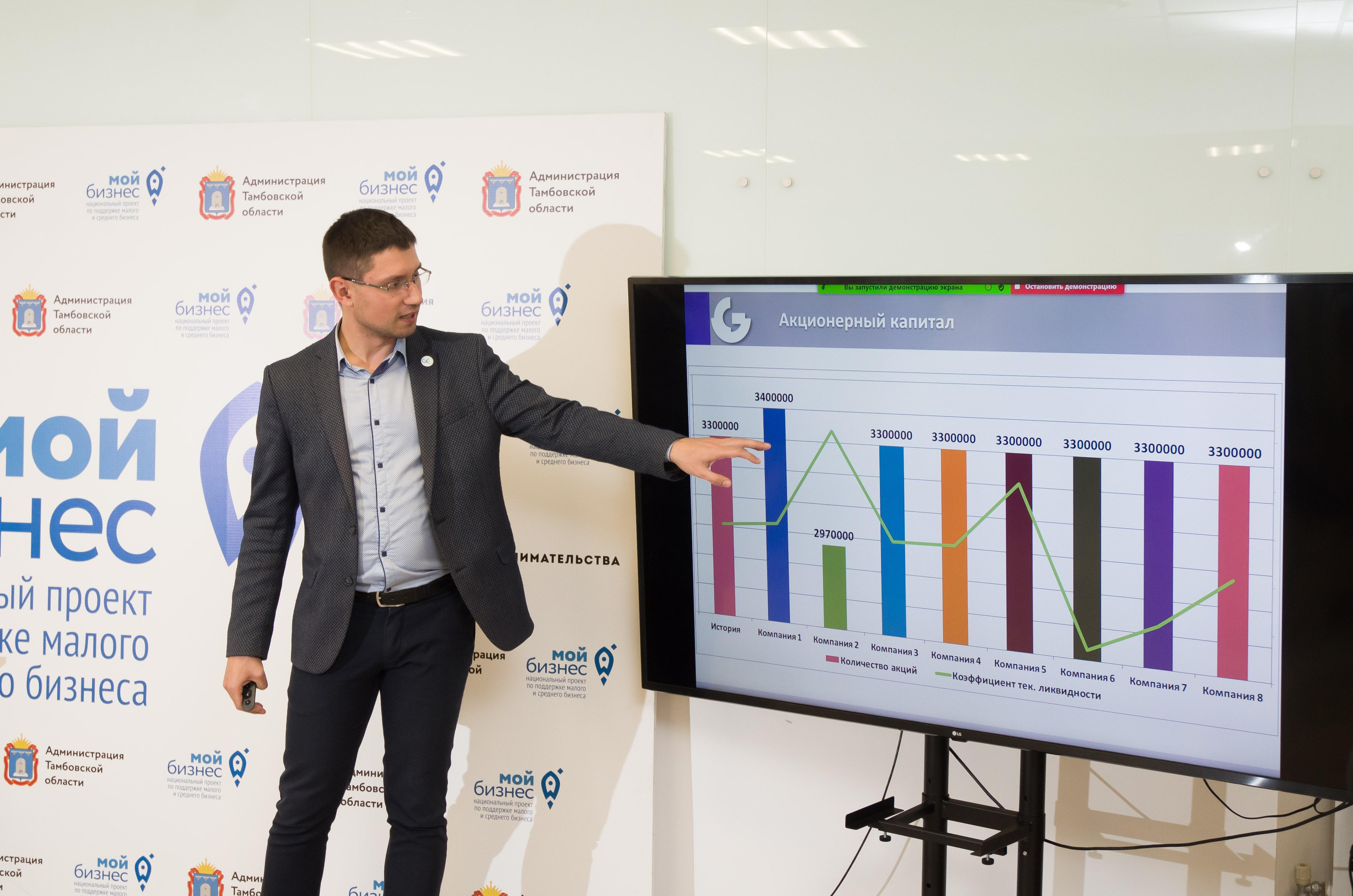 В Тамбове подвели итоги крупнейшего чемпионата по стратегии и управлению бизнесом
