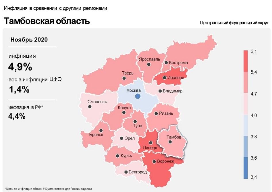 В Тамбовской области увеличилась годовая инфляция