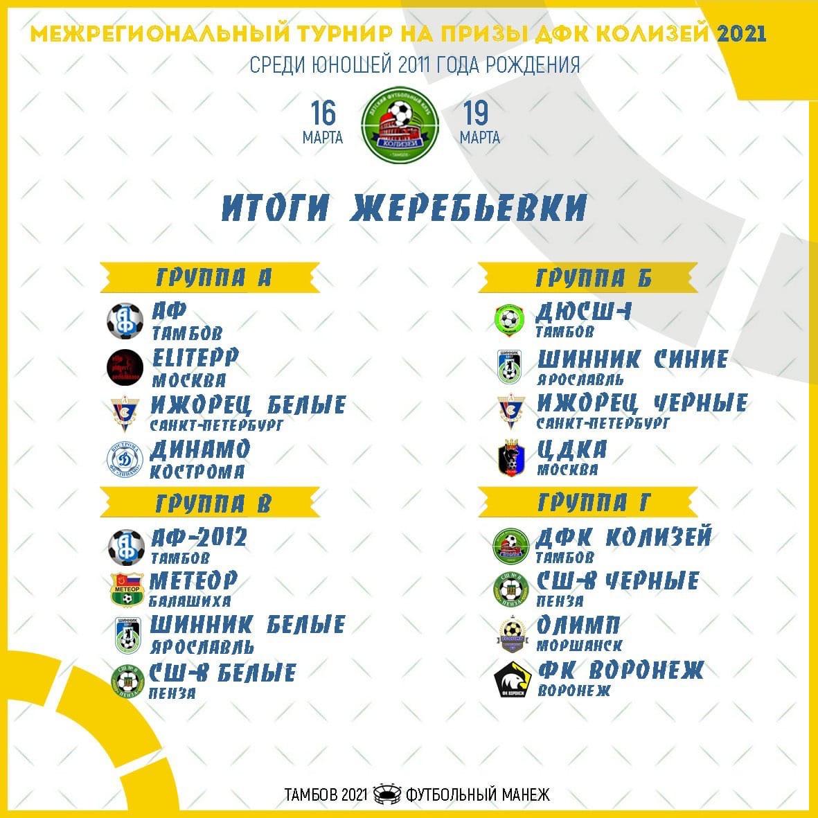 В Тамбове сыграют 16 детских футбольных команд со всей России