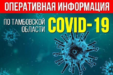 В Тамбовской области коронавирусом заразились два ребёнка