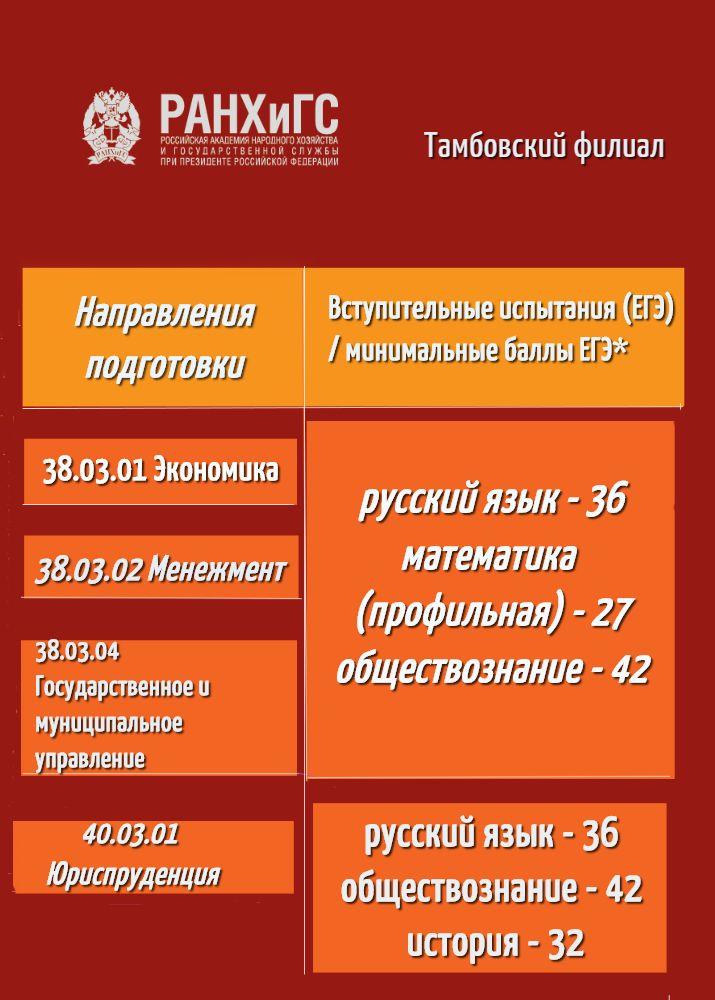 В Тамбовском филиале РАНХиГС проходит приемная кампания